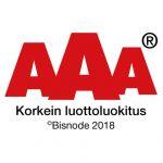 Ferob: AAA-korkein-luokitus